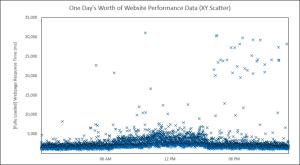 Webtortoise XY Scatter to Heat Map